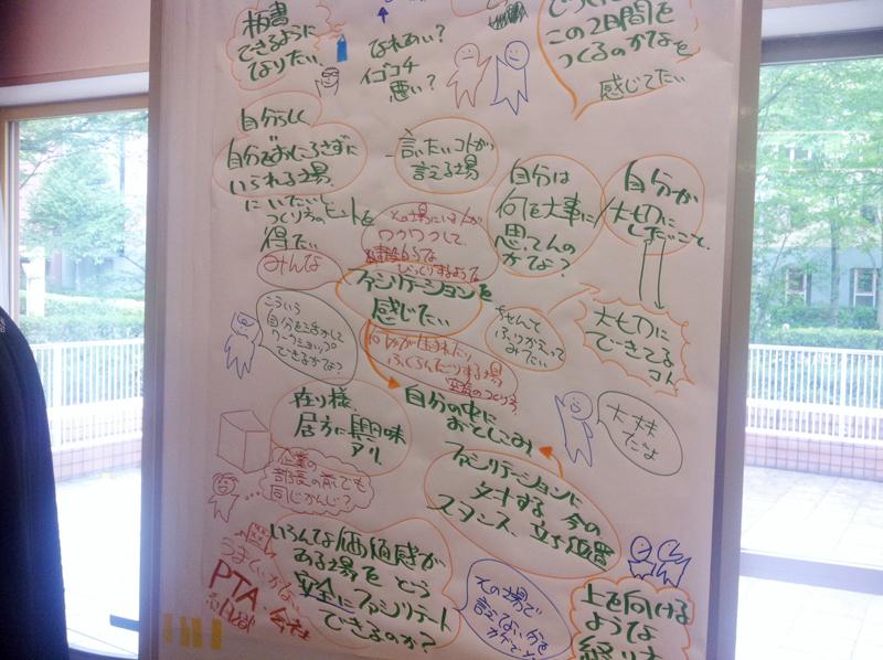 青木将幸の「会議のすすめ方」 西村佳哲の「仕事のやり方・つくり方」のワークショップに期待すること